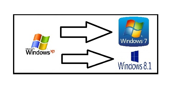 How to Change Windows Xp to Windows 7 or Windows 8