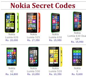 Latest Nokia Mobile Secret Codes