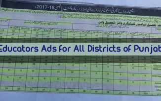 Educators Advertisements for All Districts of Punjab