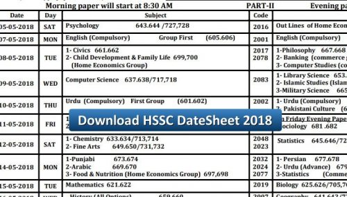 HSSC Intermediate Part 1 and 2 Rawalpindi Datesheet 2018