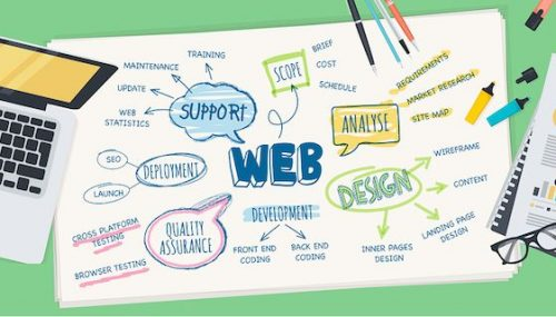 Best Tips to Improve Web Design