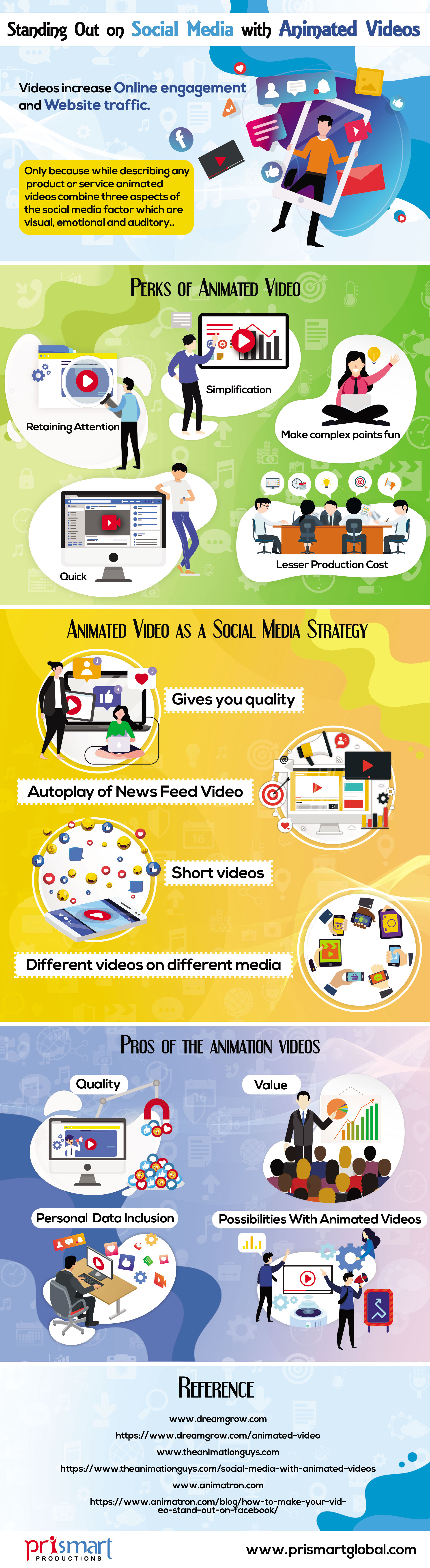 Standing Out on Social Media with Animated Videos - Top IT World