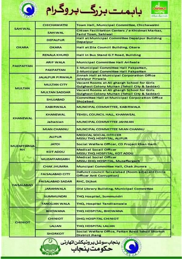 Bahimat Buzurg Program Centers 1