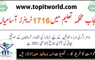 1716 Jobs of Master Trainers in Punjab for Master Degree Holders